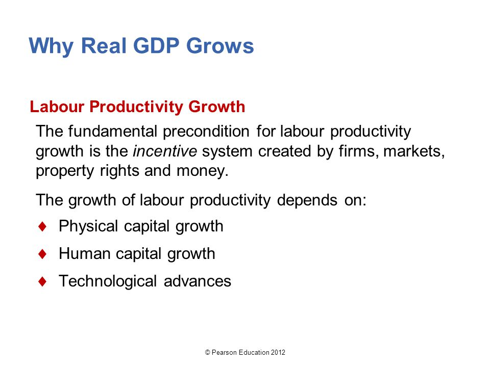Why Real GDP Grows Labour Productivity Growth The fundamental precondition for labour productivity growth is the incentive system created by firms, ma