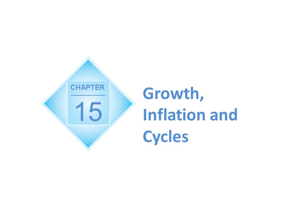 15 CHAPTER Growth, Inflation and Cycles