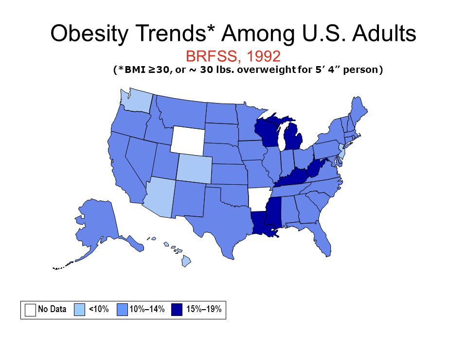 Obesity Trends* Among U.S. Adults BRFSS, 1992 (*BMI ≥30, or ~ 30 lbs.