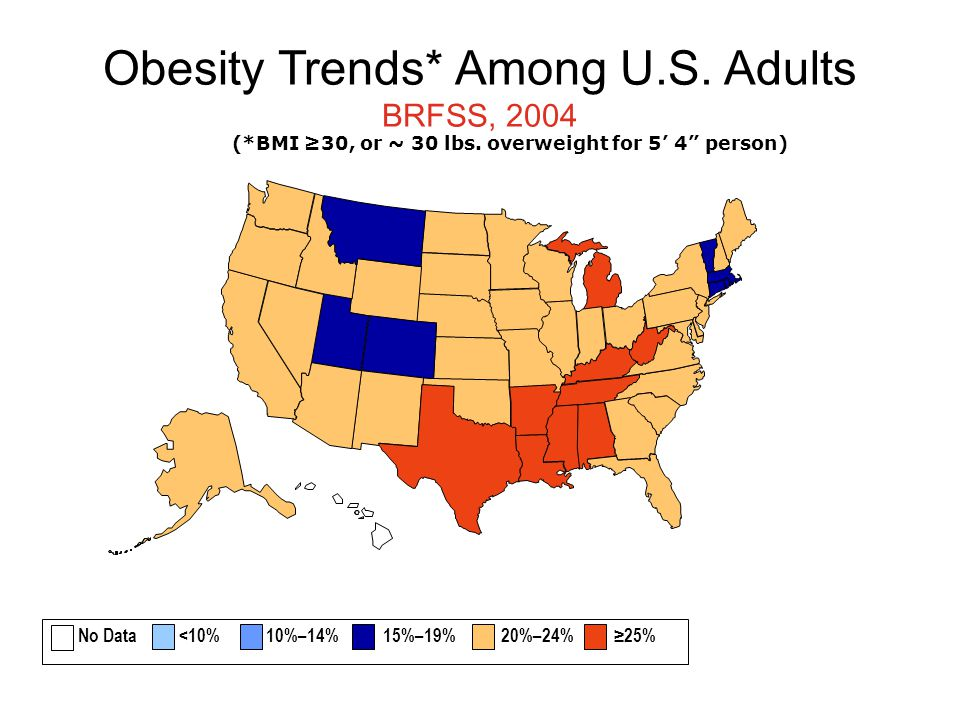 Obesity Trends* Among U.S. Adults BRFSS, 2004 (*BMI ≥30, or ~ 30 lbs.