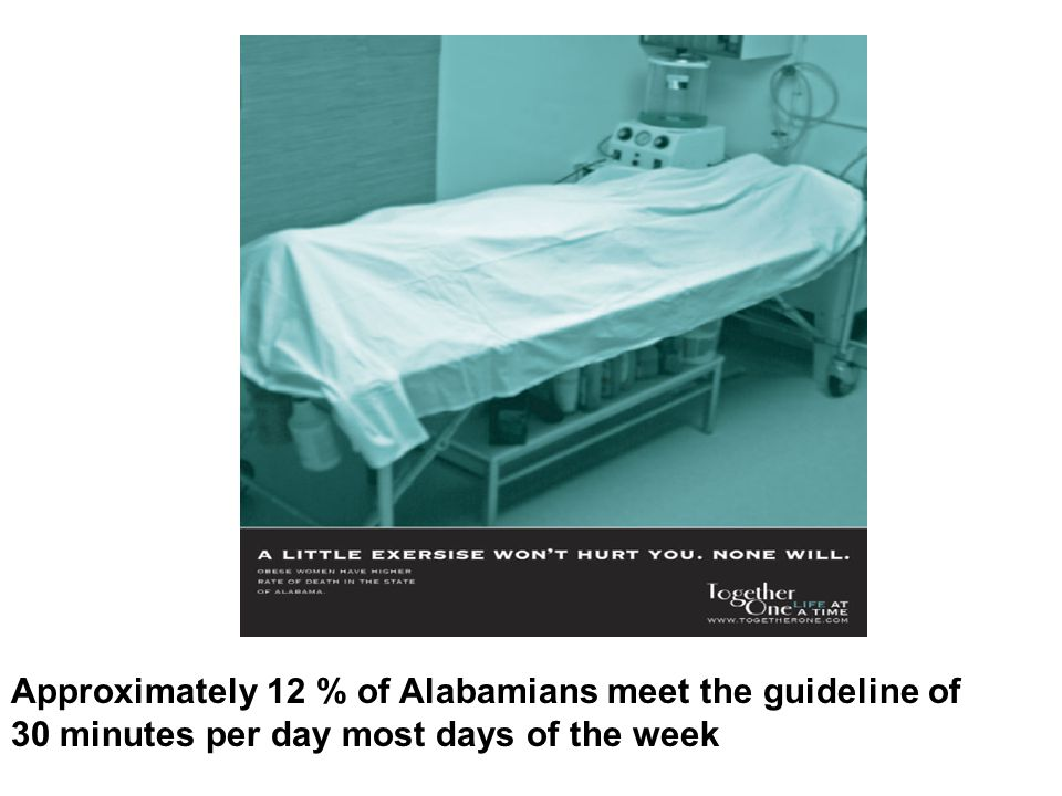 Approximately 12 % of Alabamians meet the guideline of 30 minutes per day most days of the week