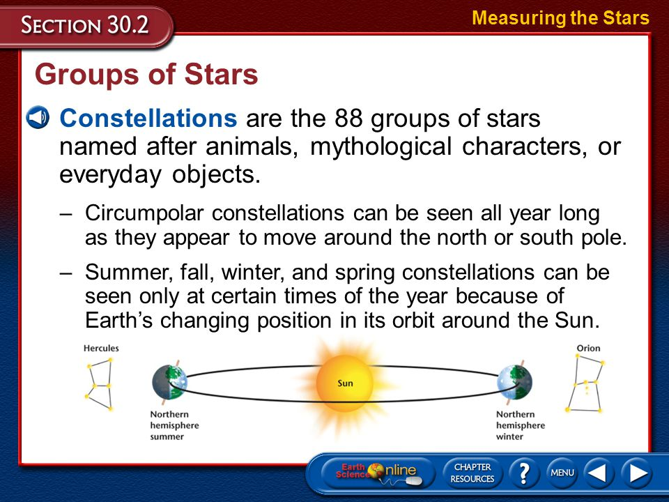 Objectives Describe star distribution and distance. Classify the types of stars. Summarize the interrelated properties of stars. –constellation –binar