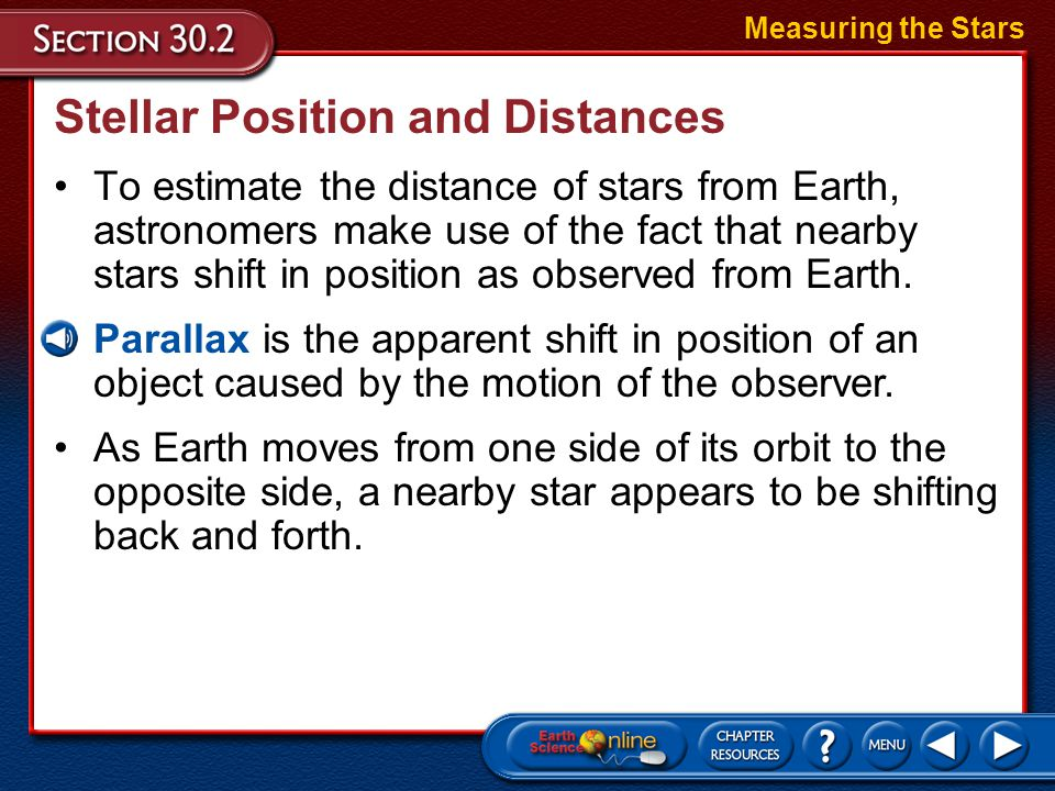 Stellar Position and Distances Astronomers use two units of measure for long distances. Measuring the Stars –A light-year (ly) is the distance that li