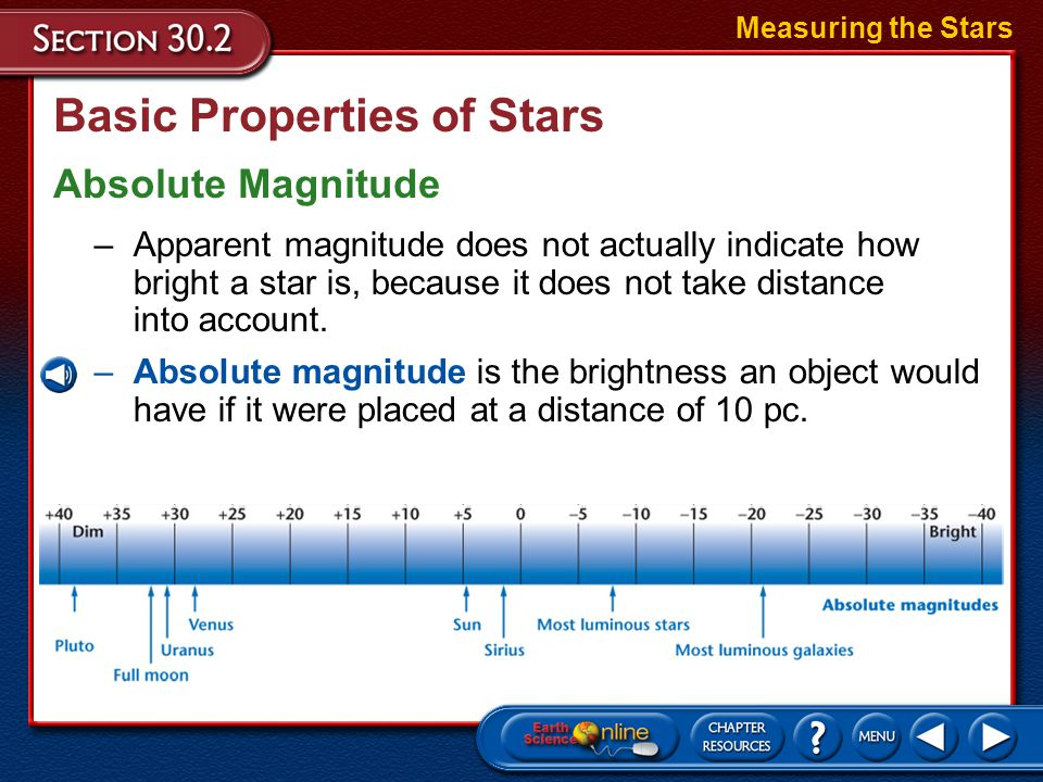 Basic Properties of Stars Apparent Magnitude Measuring the Stars –Apparent magnitude is based on the ancient Greek system of classification which rate