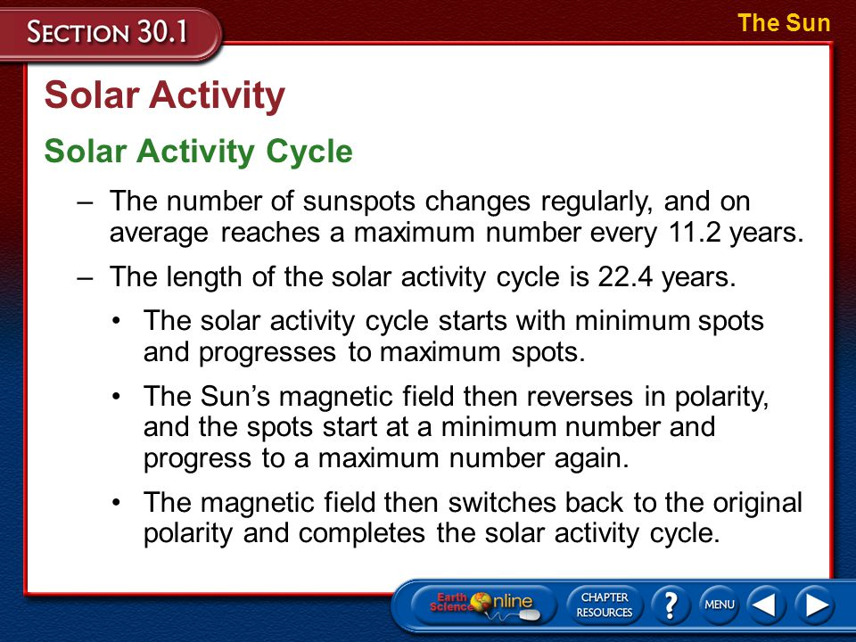 Solar Activity Solar Activity Cycle The Sun –The number of sunspots changes regularly, and on average reaches a maximum number every 11.2 years.