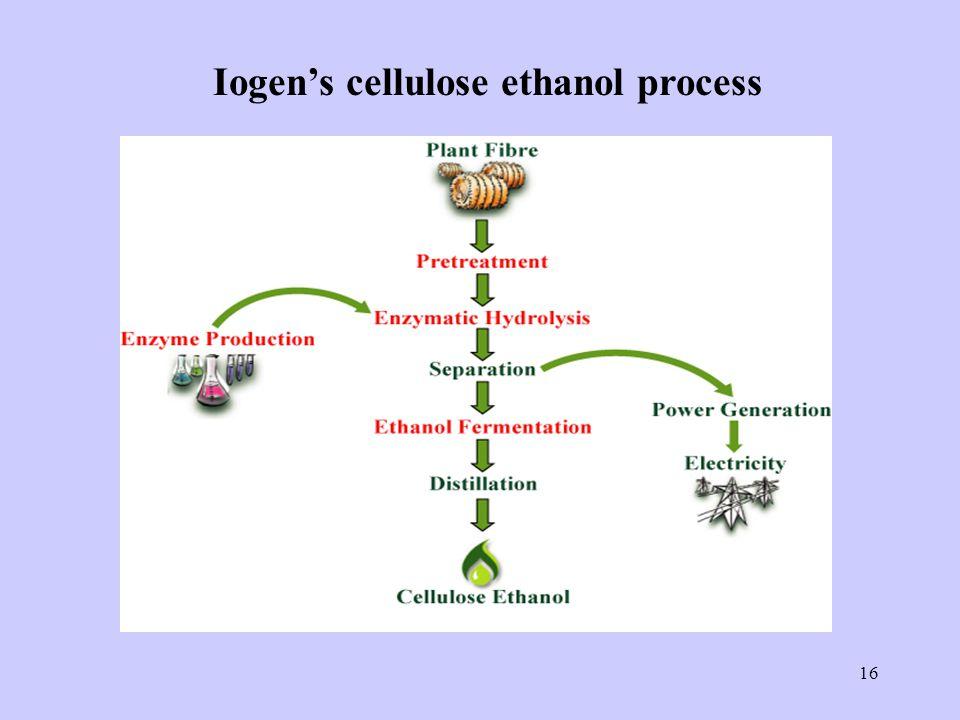 16 Iogen's cellulose ethanol process
