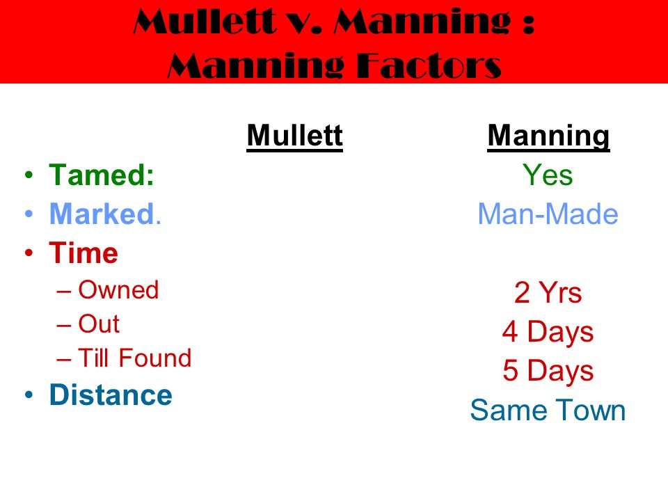Mullett v. Manning : Manning Factors Mullett Tamed: Marked.