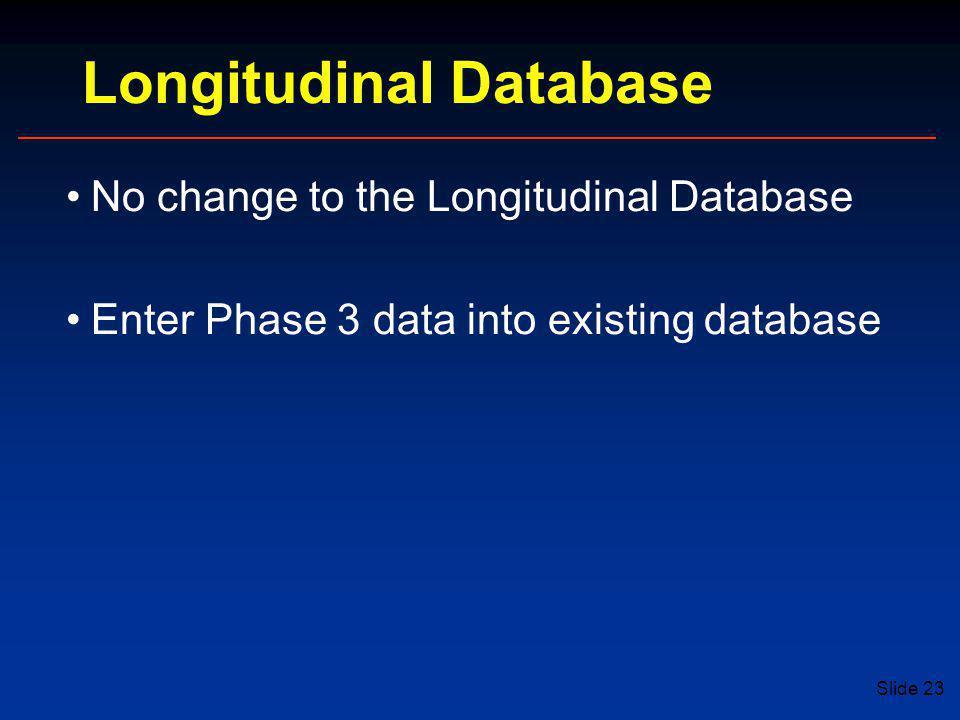 Slide 23 Longitudinal Database No change to the Longitudinal Database Enter Phase 3 data into existing database