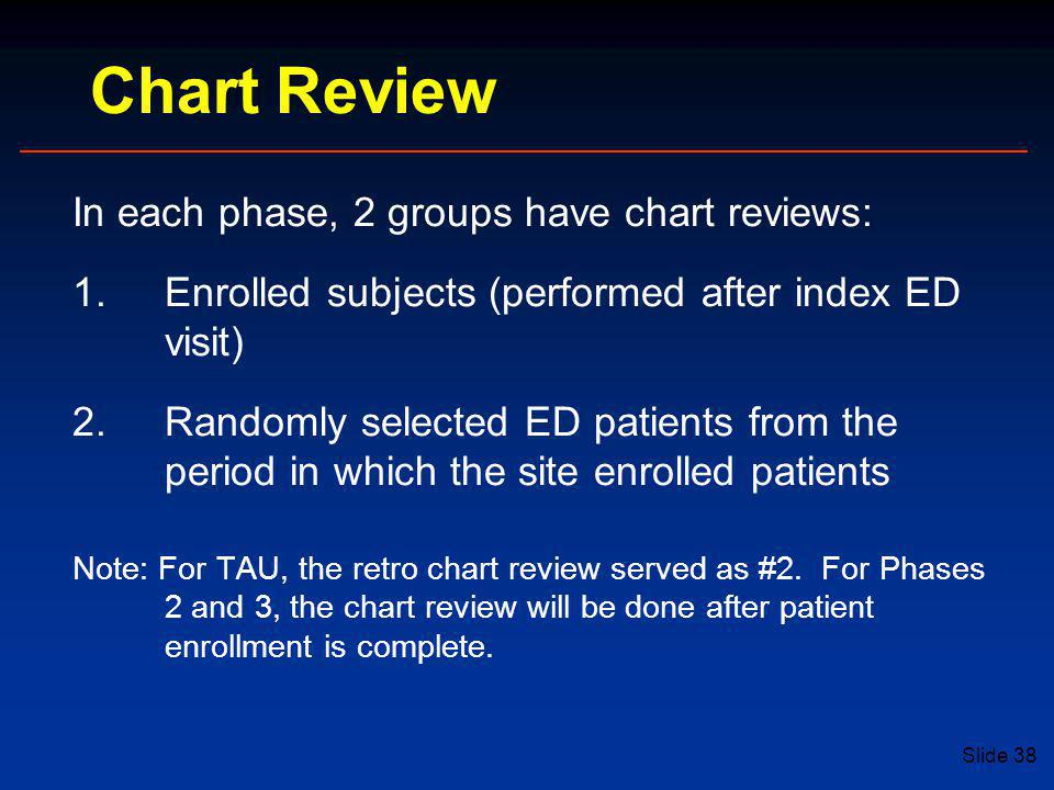 Slide 38 Chart Review In each phase, 2 groups have chart reviews: 1.Enrolled subjects (performed after index ED visit) 2.Randomly selected ED patients from the period in which the site enrolled patients Note: For TAU, the retro chart review served as #2.