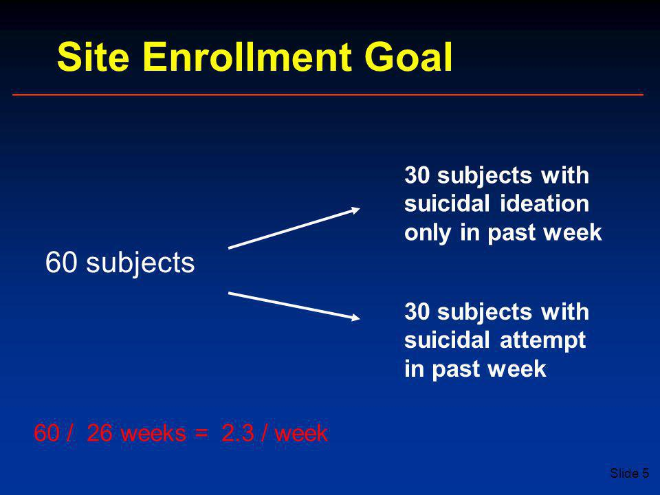 Slide 5 Site Enrollment Goal 60 subjects 30 subjects with suicidal ideation only in past week 30 subjects with suicidal attempt in past week 60 / 26 weeks = 2.3 / week