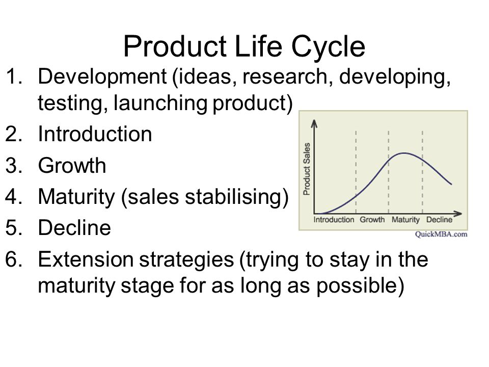 Product Life Cycle 1.Development (ideas, research, developing, testing, launching product) 2.Introduction 3.Growth 4.Maturity (sales stabilising) 5.Decline 6.Extension strategies (trying to stay in the maturity stage for as long as possible)