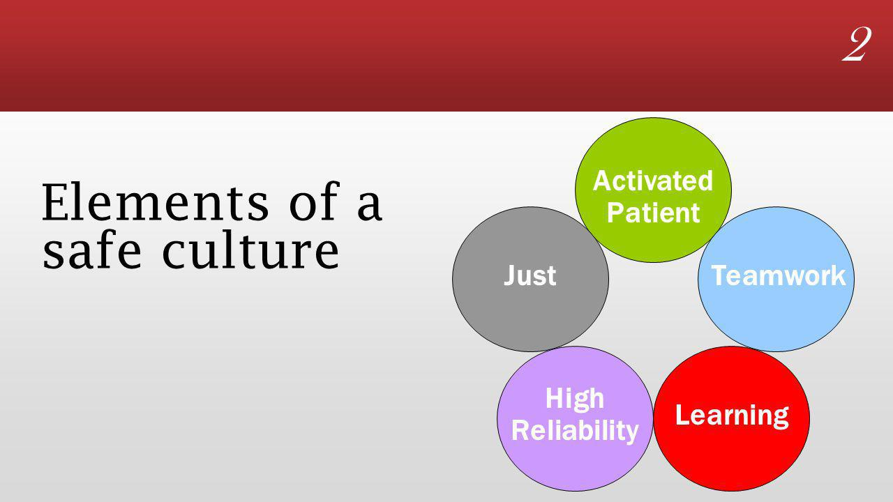 Just 2 Elements of a safe culture High Reliability Learning Teamwork Activated Patient Just