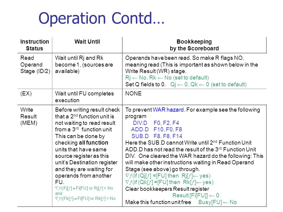 Operation Contd… Instruction Status Wait UntilBookkeeping by the Scoreboard Read Operand Stage (ID/2) Wait until Rj and Rk become 1, (sources are available) Operands have been read.