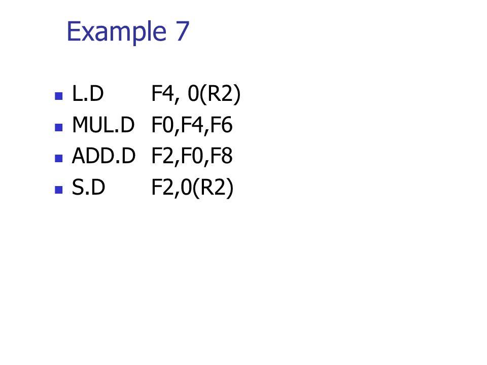 Example 7 L.D F4, 0(R2) MUL.DF0,F4,F6 ADD.DF2,F0,F8 S.DF2,0(R2)