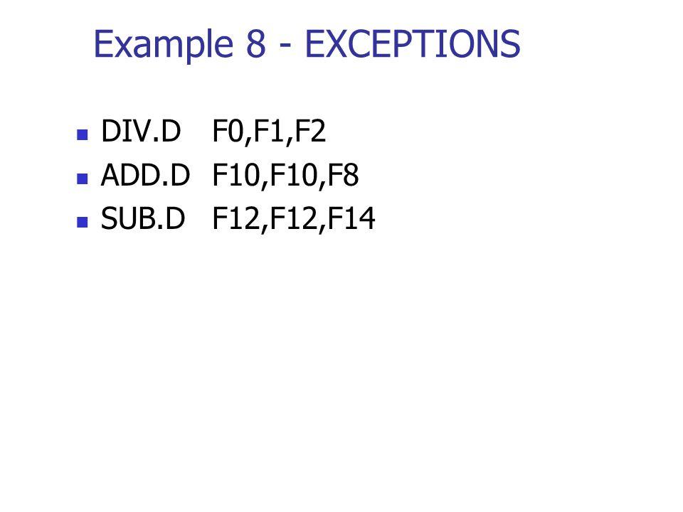 Example 8 - EXCEPTIONS DIV.D F0,F1,F2 ADD.DF10,F10,F8 SUB.DF12,F12,F14