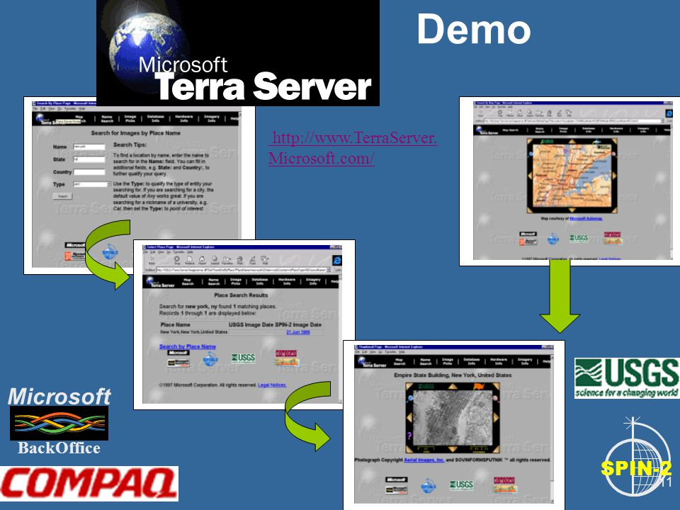11 http://www.TerraServer. Microsoft.com/ Demo SPIN-2 Microsoft BackOffice