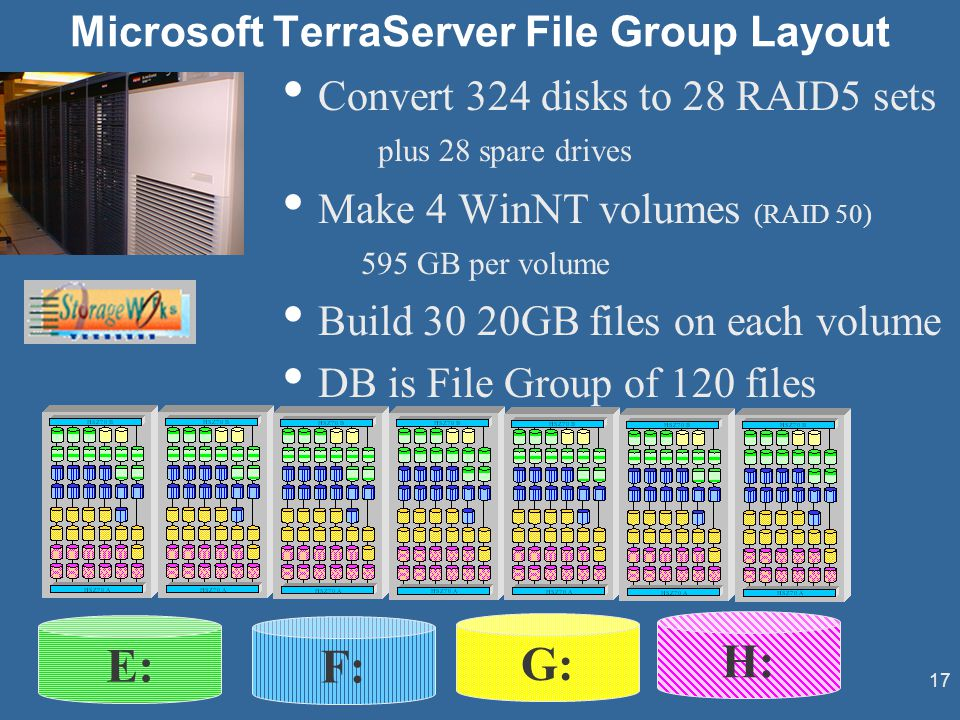 17 Microsoft TerraServer File Group Layout Convert 324 disks to 28 RAID5 sets plus 28 spare drives Make 4 WinNT volumes (RAID 50) 595 GB per volume Build 30 20GB files on each volume DB is File Group of 120 files E: F: G: H: