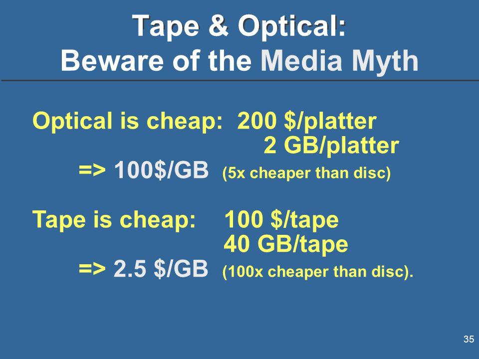 35 Tape & Optical: Beware of the Media Myth Optical is cheap: 200 $/platter 2 GB/platter => 100$/GB (5x cheaper than disc) Tape is cheap:100 $/tape 40 GB/tape => 2.5 $/GB (100x cheaper than disc).