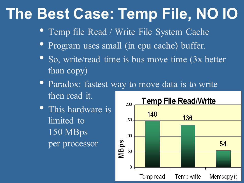 46 The Best Case: Temp File, NO IO Temp file Read / Write File System Cache Program uses small (in cpu cache) buffer.