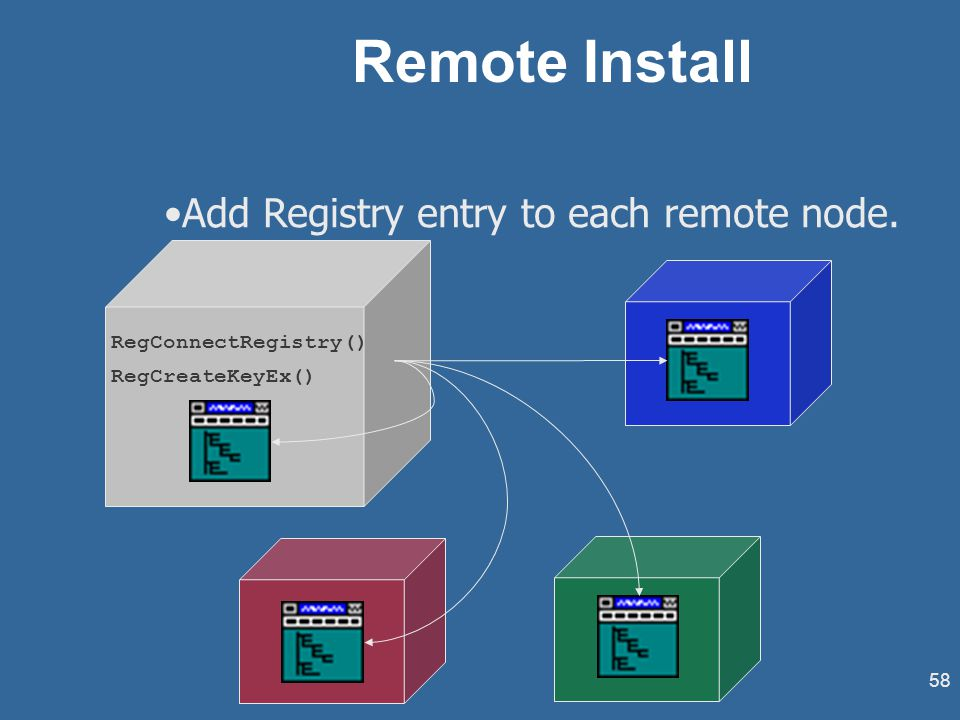 58 Remote Install RegConnectRegistry() RegCreateKeyEx() Add Registry entry to each remote node.