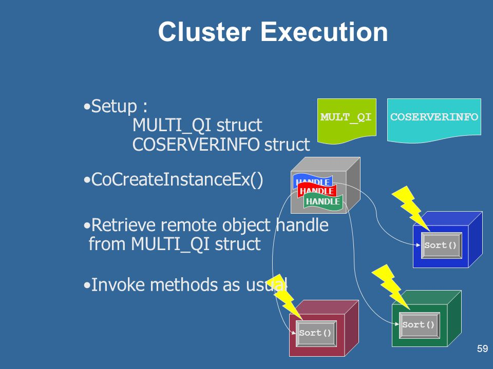 59 Cluster Execution MULT_QI COSERVERINFO Setup : MULTI_QI struct COSERVERINFO struct CoCreateInstanceEx() Retrieve remote object handle from MULTI_QI struct Invoke methods as usual HANDLE Sort()