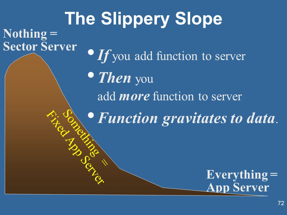 72 The Slippery Slope If you add function to server Then you add more function to server Function gravitates to data.