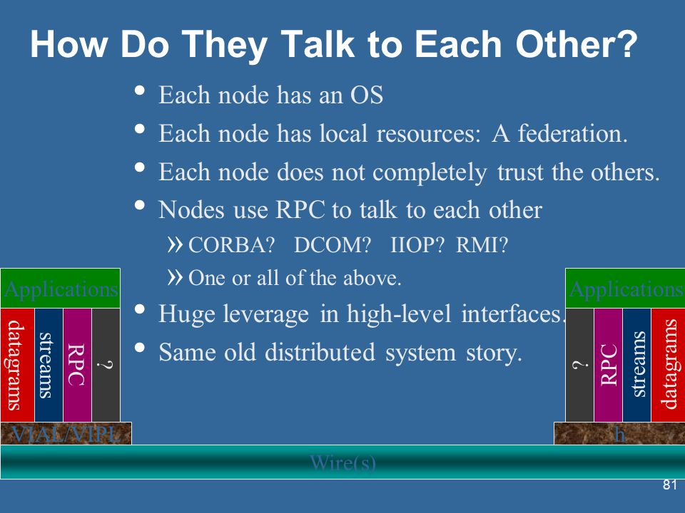 81 How Do They Talk to Each Other. Each node has an OS Each node has local resources: A federation.
