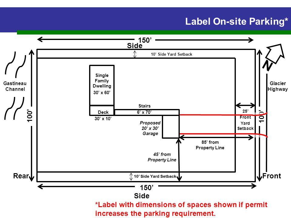 Label On-site Parking* N Side FrontRear 150' 100' 10' Side Yard Setback 25' Front Yard Setback Glacier Highway Gastineau Channel Single Family Dwelling 30' x 60' Deck 30' x 10' Stairs 6' x 70' *Label with dimensions of spaces shown if permit increases the parking requirement.