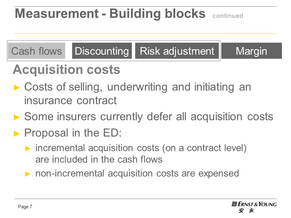 Page 7 Measurement - Building blocks continued Acquisition costs ► Costs of selling, underwriting and initiating an insurance contract ► Some insurers currently defer all acquisition costs ► Proposal in the ED: ► incremental acquisition costs (on a contract level) are included in the cash flows ► non-incremental acquisition costs are expensed Cash flowsDiscountingRisk adjustmentMargin