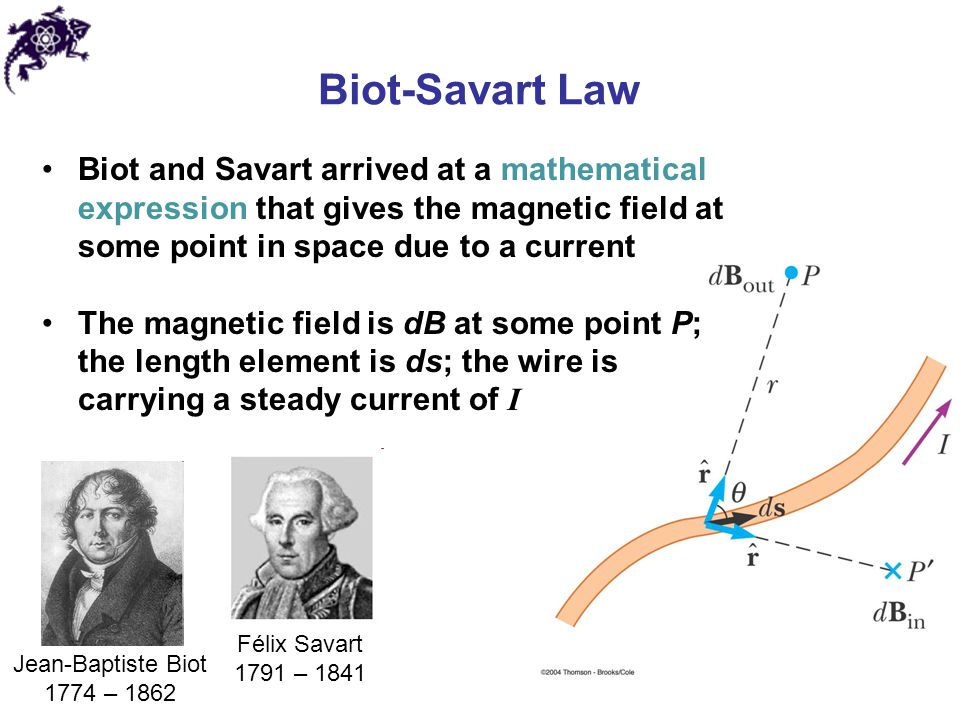 Biot-Savart Law Vector dB is perpendicular to both ds and to the unit vector directed from ds toward P The magnitude of dB is inversely proportional to r 2, where r is the distance from ds to P The magnitude of dB is proportional to the current and to the magnitude ds of the length element