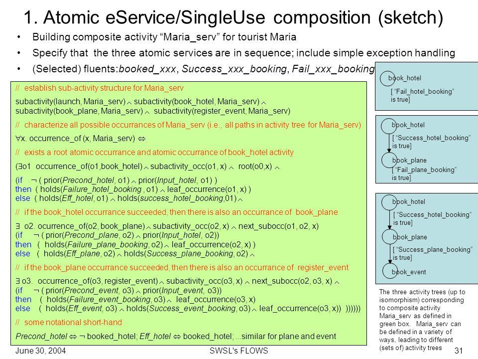 June 30, 2004SWSL's FLOWS31 1. Atomic eService/SingleUse composition (sketch) // establish sub-activity structure for Maria_serv subactivity(launch, M