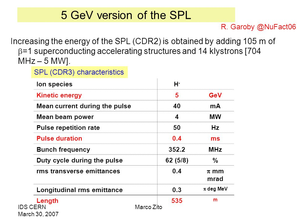 IDS CERN March 30, 2007 Marco Zito 5 GeV version of the SPL SPL (CDR3) characteristics Ion speciesH-H- Kinetic energy5GeV Mean current during the pulse40mA Mean beam power4MW Pulse repetition rate50Hz Pulse duration0.4ms Bunch frequency352.2MHz Duty cycle during the pulse62 (5/8)% rms transverse emittances0.4  mm mrad Longitudinal rms emittance0.3  deg MeV Length535 m Increasing the energy of the SPL (CDR2) is obtained by adding 105 m of  =1 superconducting accelerating structures and 14 klystrons [704 MHz – 5 MW].