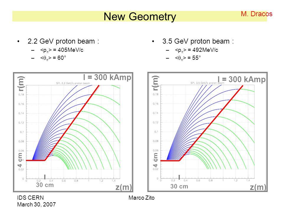IDS CERN March 30, 2007 Marco Zito New Geometry 2.2 GeV proton beam : – = 405MeV/c – = 60° 3.5 GeV proton beam : – = 492MeV/c – = 55° z(m) r(m) I = 300 kAmp 30 cm 4 cm z(m) r(m) I = 300 kAmp 30 cm 4 cm M.