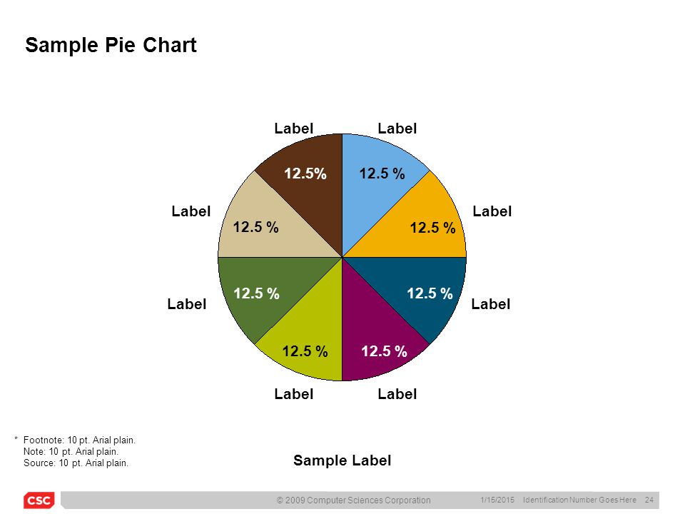 1/15/2015 Identification Number Goes Here 24 © 2009 Computer Sciences Corporation Label 12.5 % Label 12.5 % Sample Pie Chart Sample Label *Footnote: 10 pt.