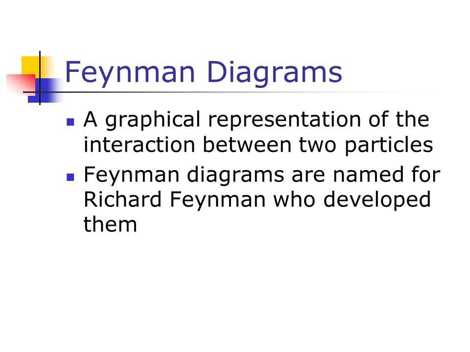 Feynman Diagrams A graphical representation of the interaction between two particles Feynman diagrams are named for Richard Feynman who developed them