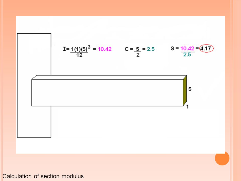 Calculation of section modulus