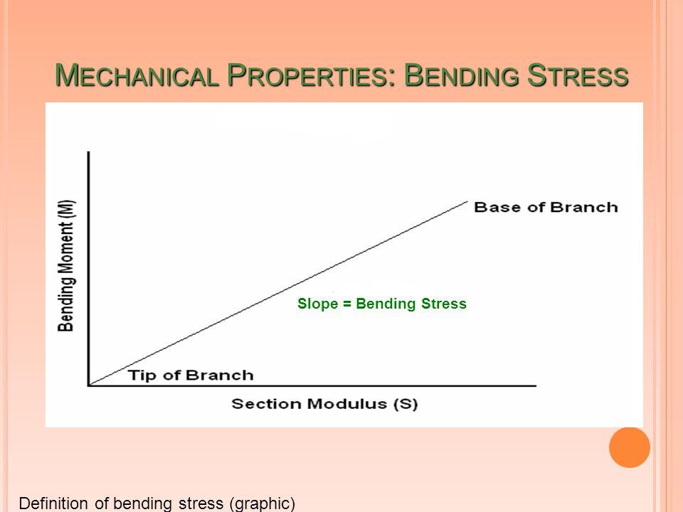 M ECHANICAL P ROPERTIES : B ENDING S TRESS Slope = Bending Stress Definition of bending stress (graphic)