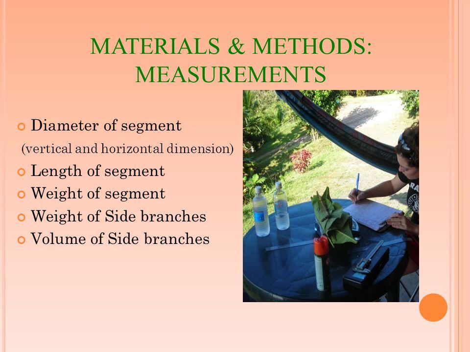 MATERIALS & METHODS: MEASUREMENTS Diameter of segment (vertical and horizontal dimension) Length of segment Weight of segment Weight of Side branches