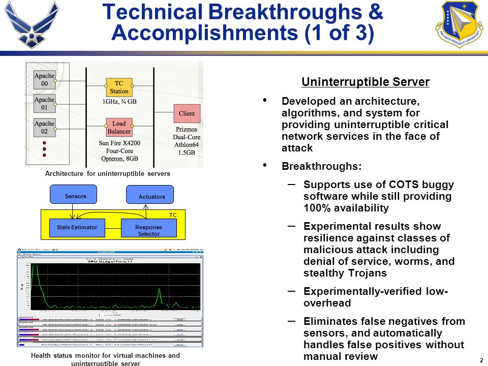 2 Technical Breakthroughs & Accomplishments (1 of 3) Uninterruptible Server Developed an architecture, algorithms, and system for providing uninterruptible critical network services in the face of attack Breakthroughs: – Supports use of COTS buggy software while still providing 100% availability – Experimental results show resilience against classes of malicious attack including denial of service, worms, and stealthy Trojans – Experimentally-verified low- overhead – Eliminates false negatives from sensors, and automatically handles false positives without manual review Health status monitor for virtual machines and uninterruptible server Architecture for uninterruptible servers Sensors State Estimator Response Selector Actuators TC