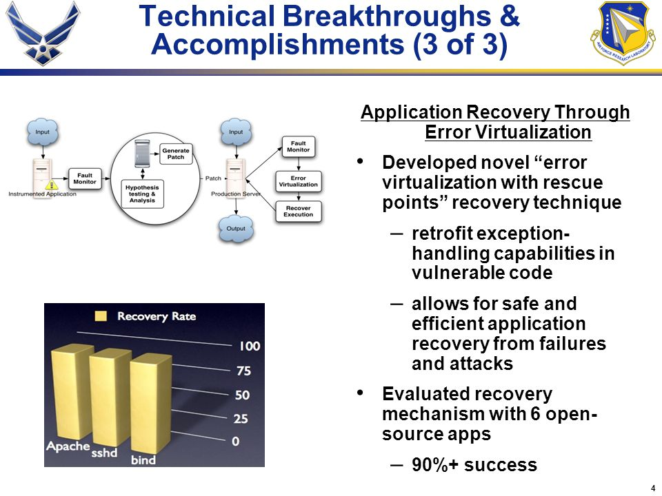 "4 Technical Breakthroughs & Accomplishments (3 of 3) Application Recovery Through Error Virtualization Developed novel ""error virtualization with resc"