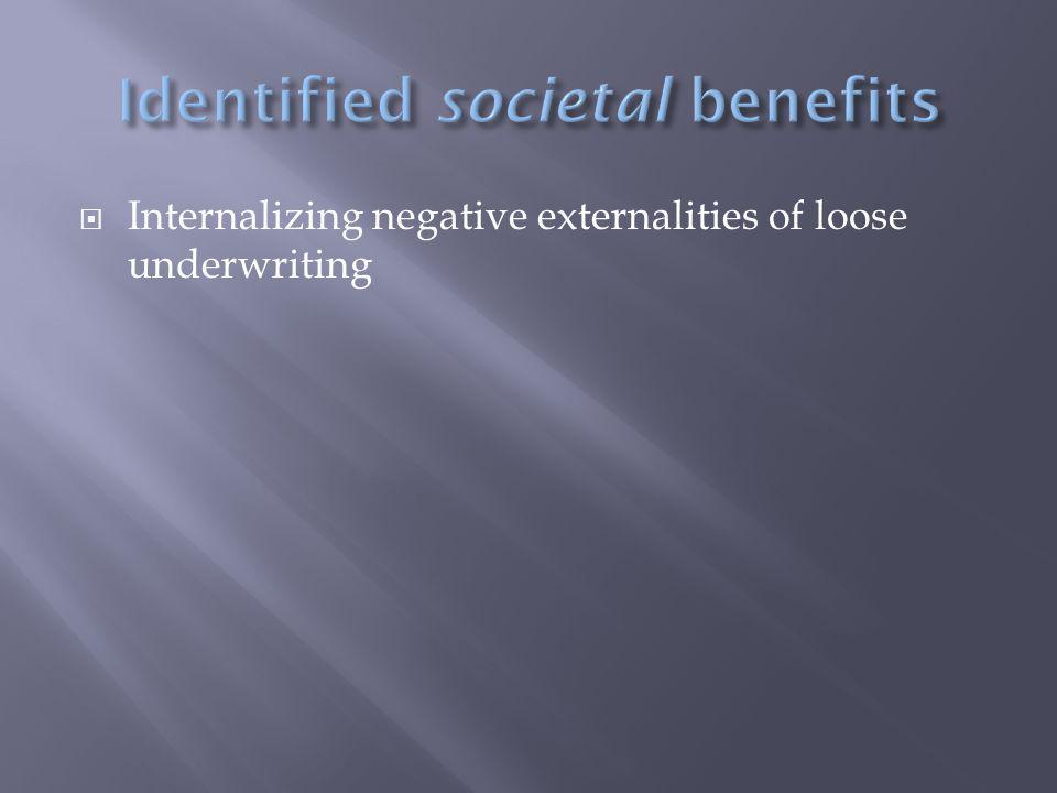  Internalizing negative externalities of loose underwriting