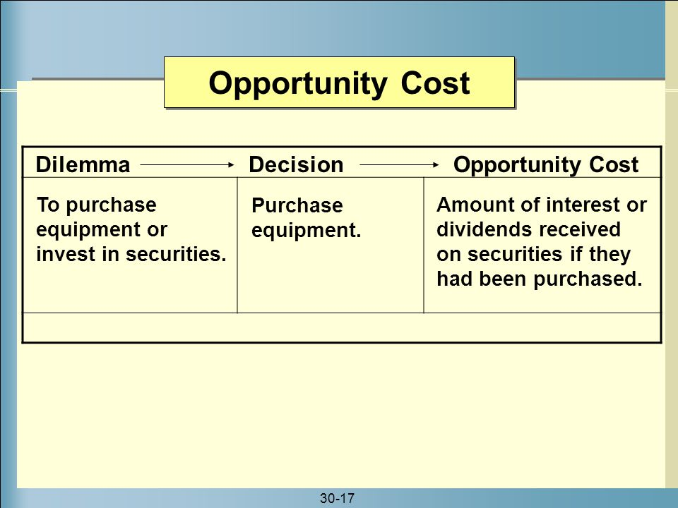 30-17 Opportunity Cost DilemmaDecisionOpportunity Cost To purchase equipment or invest in securities. Purchase equipment. Amount of interest or divide