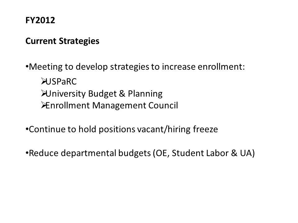 FY2012 Current Strategies Meeting to develop strategies to increase enrollment:  USPaRC  University Budget & Planning  Enrollment Management Council Continue to hold positions vacant/hiring freeze Reduce departmental budgets (OE, Student Labor & UA)