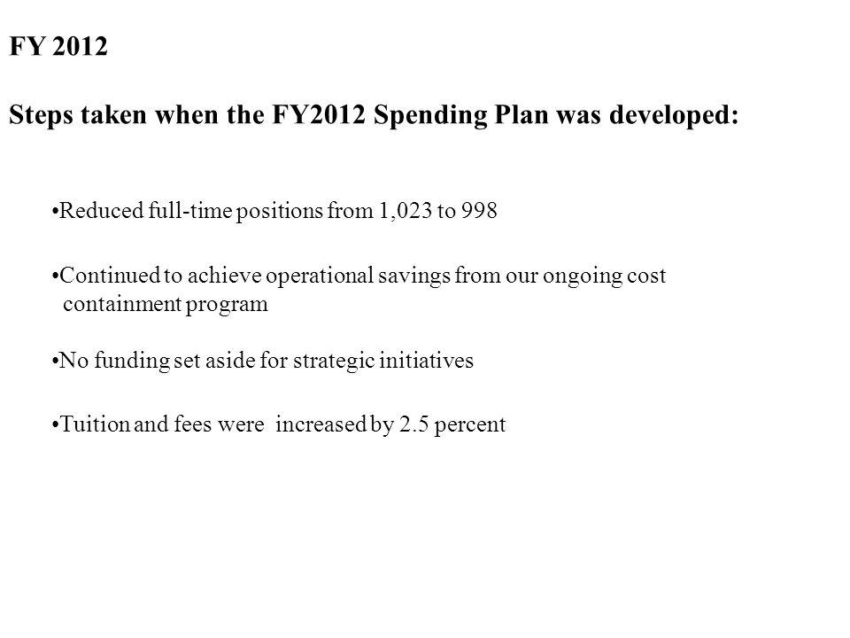 FY 2012 Steps taken when the FY2012 Spending Plan was developed: Reduced full-time positions from 1,023 to 998 Continued to achieve operational savings from our ongoing cost containment program No funding set aside for strategic initiatives Tuition and fees were increased by 2.5 percent