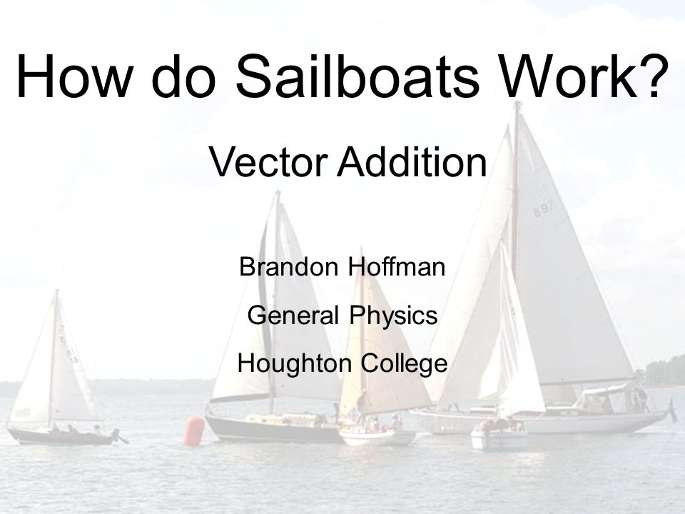 How do Sailboats Work? Vector Addition Brandon Hoffman General Physics Houghton College