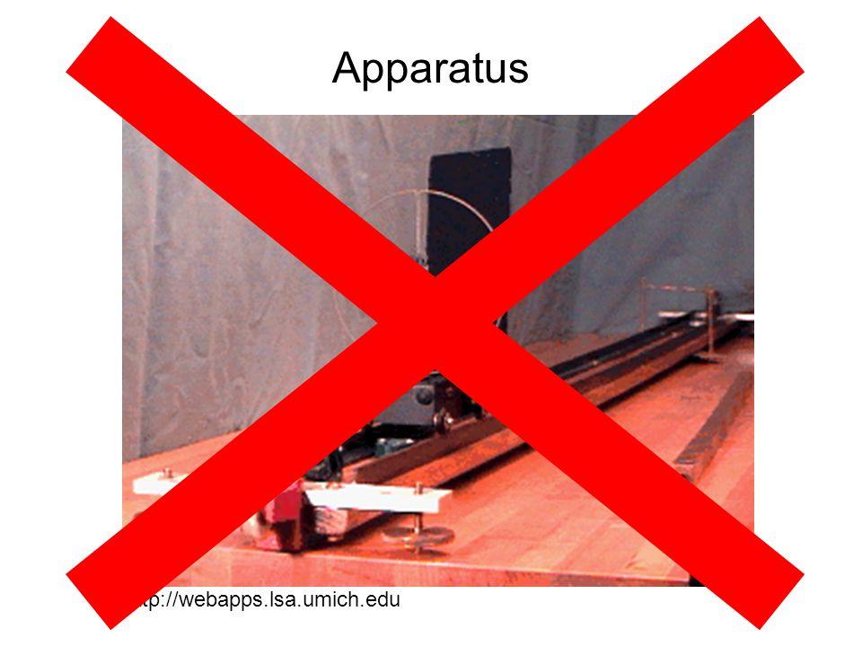 Apparatus http://webapps.lsa.umich.edu