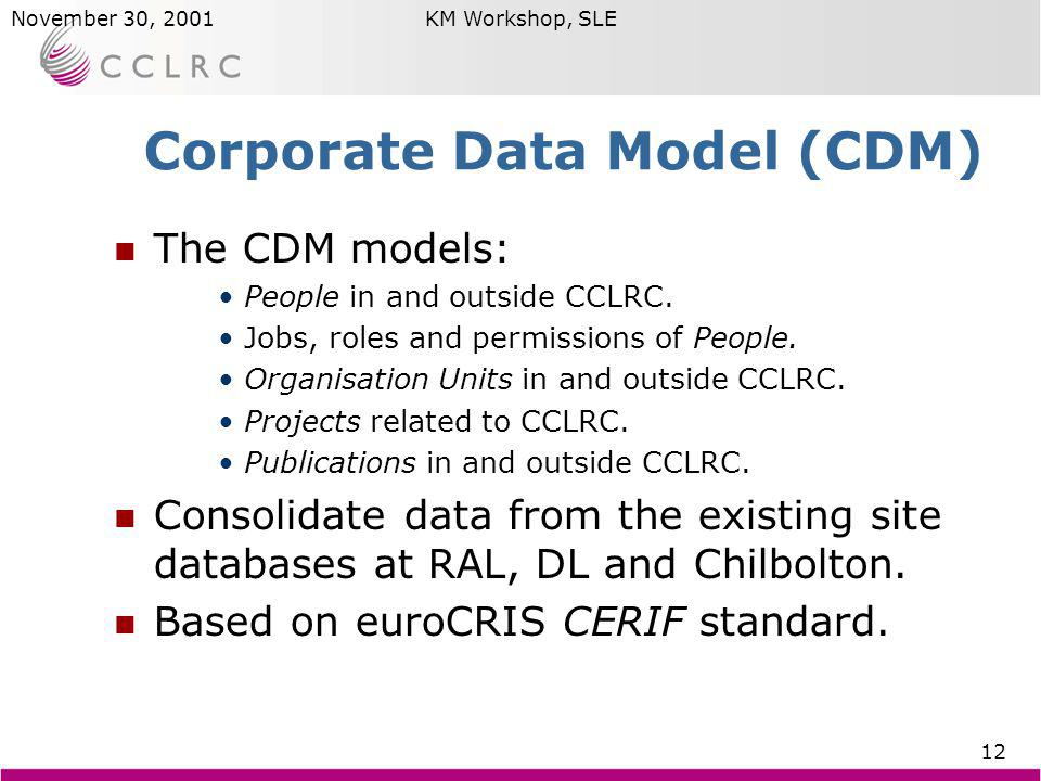 Brian MatthewsNovember 30, 2001KM Workshop, SLE 12 Corporate Data Model (CDM) The CDM models: People in and outside CCLRC.