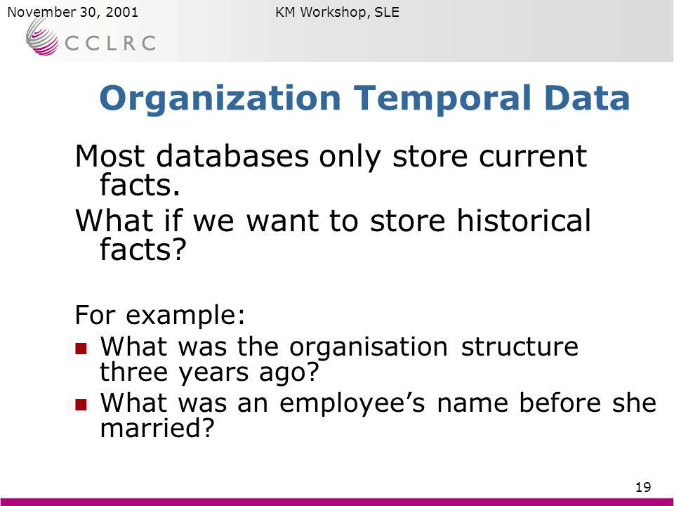Brian MatthewsNovember 30, 2001KM Workshop, SLE 19 Organization Temporal Data Most databases only store current facts. What if we want to store histor