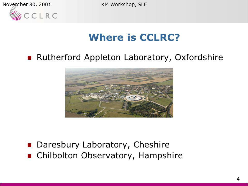 Brian MatthewsNovember 30, 2001KM Workshop, SLE 4 Where is CCLRC? Rutherford Appleton Laboratory, Oxfordshire Daresbury Laboratory, Cheshire Chilbolto
