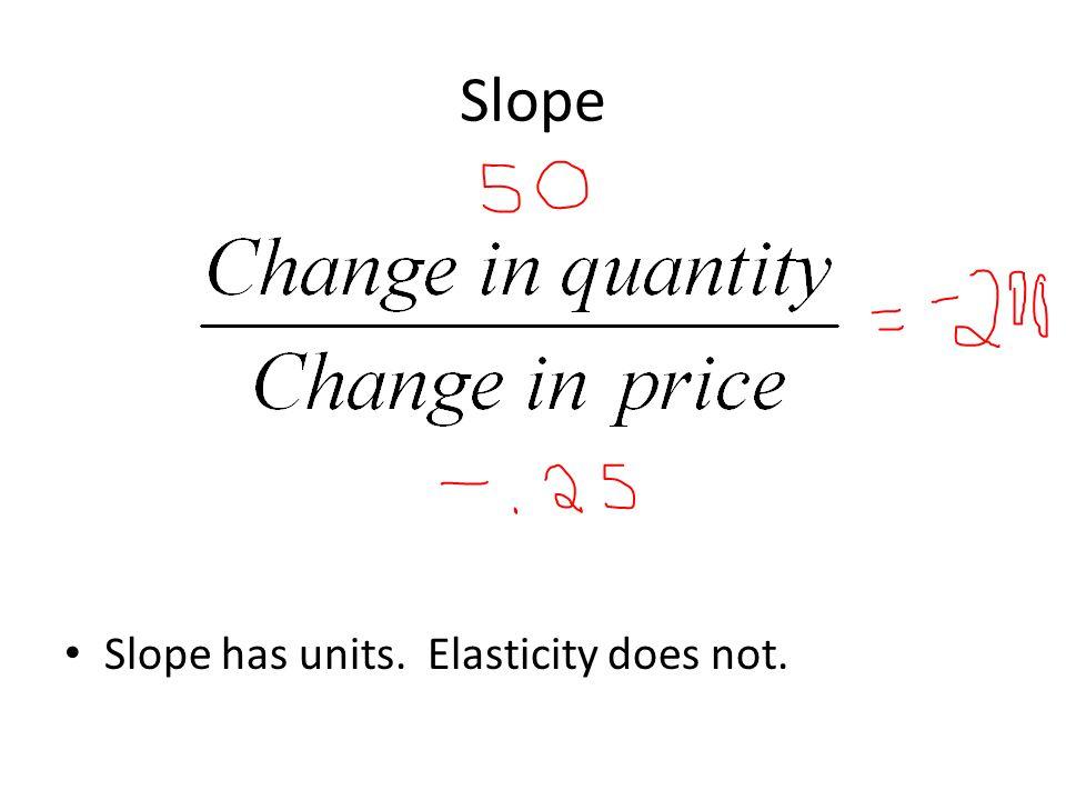 Slope Slope has units. Elasticity does not.